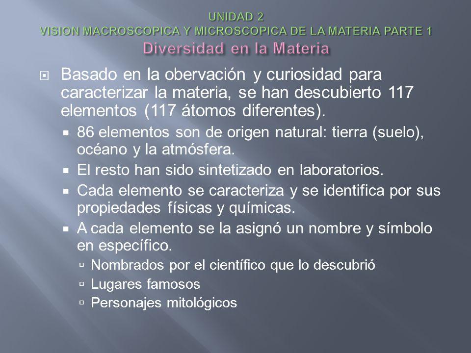 Basado en la obervación y curiosidad para caracterizar la materia, se han descubierto 117 elementos (117 átomos diferentes). 86 elementos son de orige