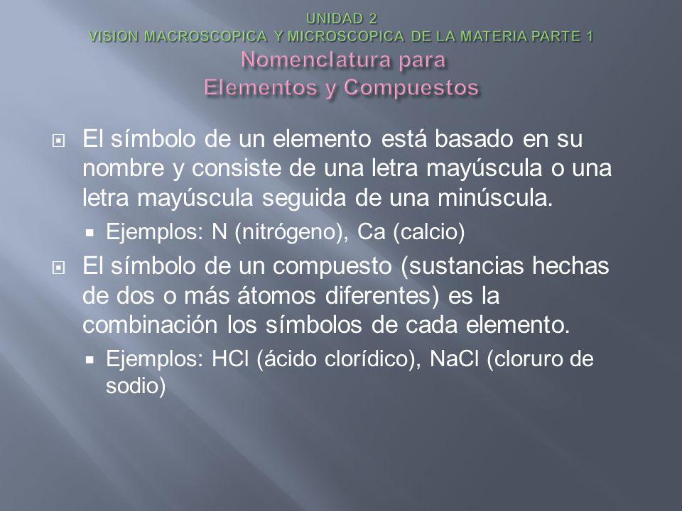 El símbolo de un elemento está basado en su nombre y consiste de una letra mayúscula o una letra mayúscula seguida de una minúscula. Ejemplos: N (nitr