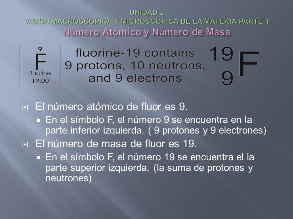 El número atómico de fluor es 9. En el símbolo F, el número 9 se encuentra en la parte inferior izquierda. ( 9 protones y 9 electrones) El número de m