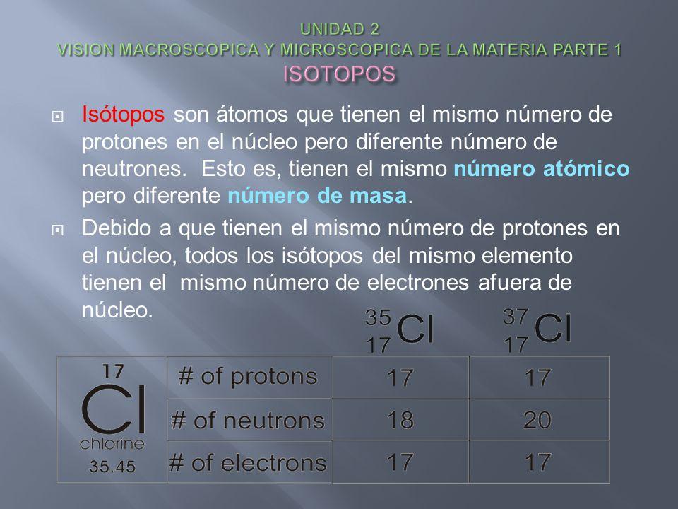 Isótopos son átomos que tienen el mismo número de protones en el núcleo pero diferente número de neutrones. Esto es, tienen el mismo número atómico pe