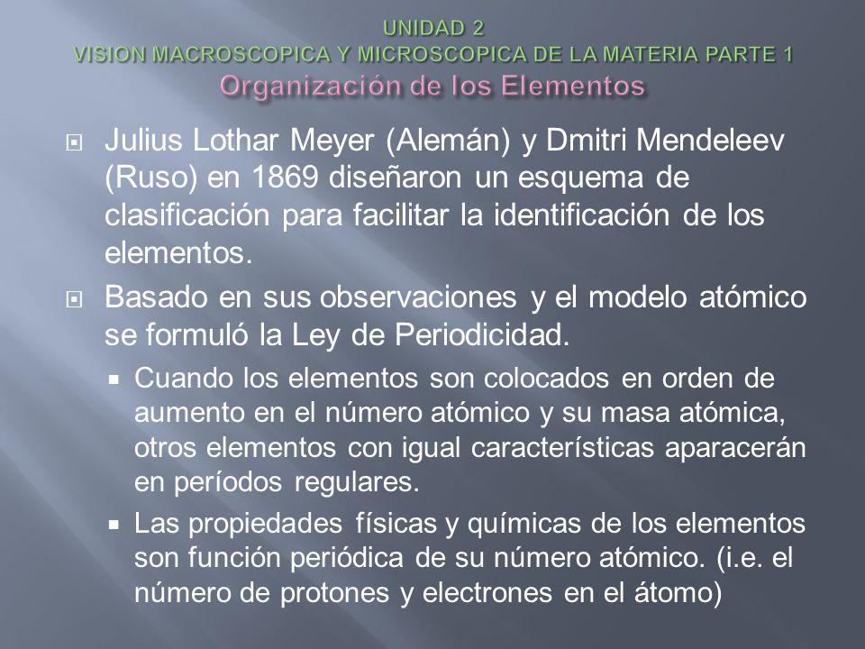 Julius Lothar Meyer (Alemán) y Dmitri Mendeleev (Ruso) en 1869 diseñaron un esquema de clasificación para facilitar la identificación de los elementos