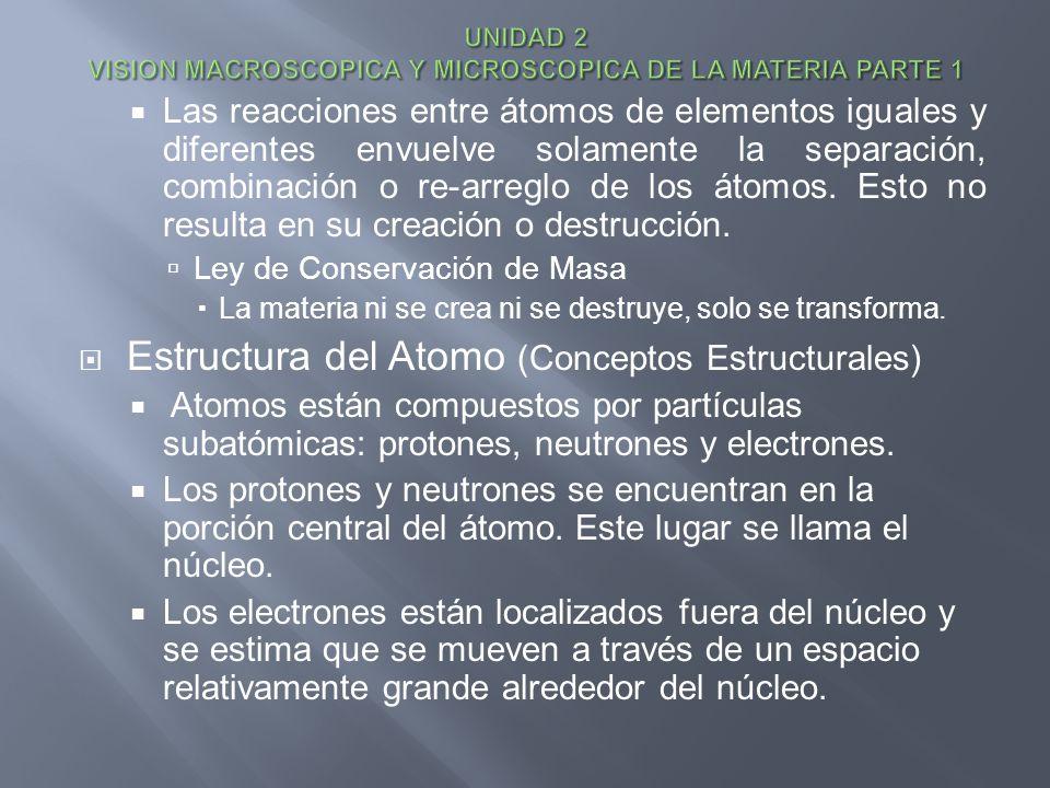 Las reacciones entre átomos de elementos iguales y diferentes envuelve solamente la separación, combinación o re-arreglo de los átomos. Esto no result