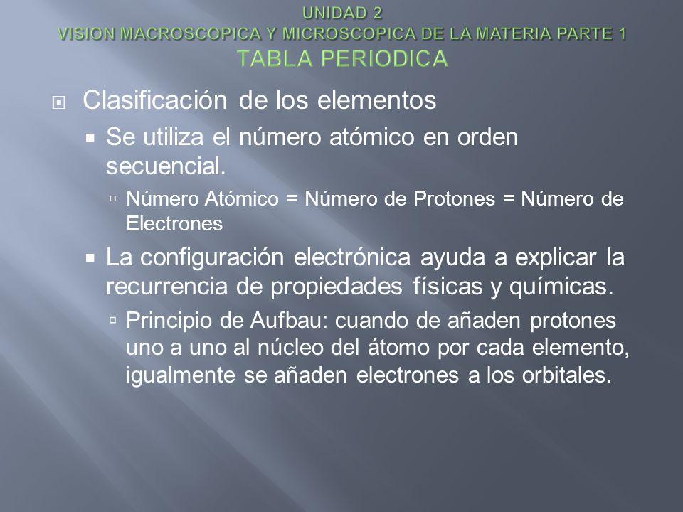 Clasificación de los elementos Se utiliza el número atómico en orden secuencial. Número Atómico = Número de Protones = Número de Electrones La configu
