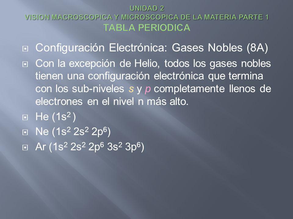 Configuración Electrónica: Gases Nobles (8A) Con la excepción de Helio, todos los gases nobles tienen una configuración electrónica que termina con lo