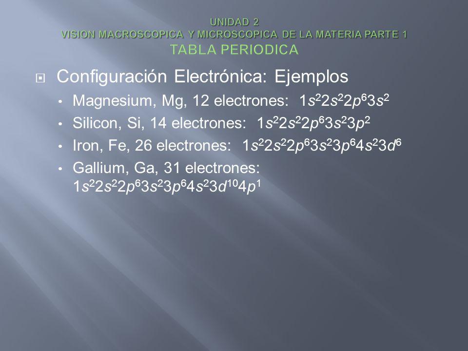 Configuración Electrónica: Ejemplos Magnesium, Mg, 12 electrones: 1s 2 2s 2 2p 6 3s 2 Silicon, Si, 14 electrones: 1s 2 2s 2 2p 6 3s 2 3p 2 Iron, Fe, 2