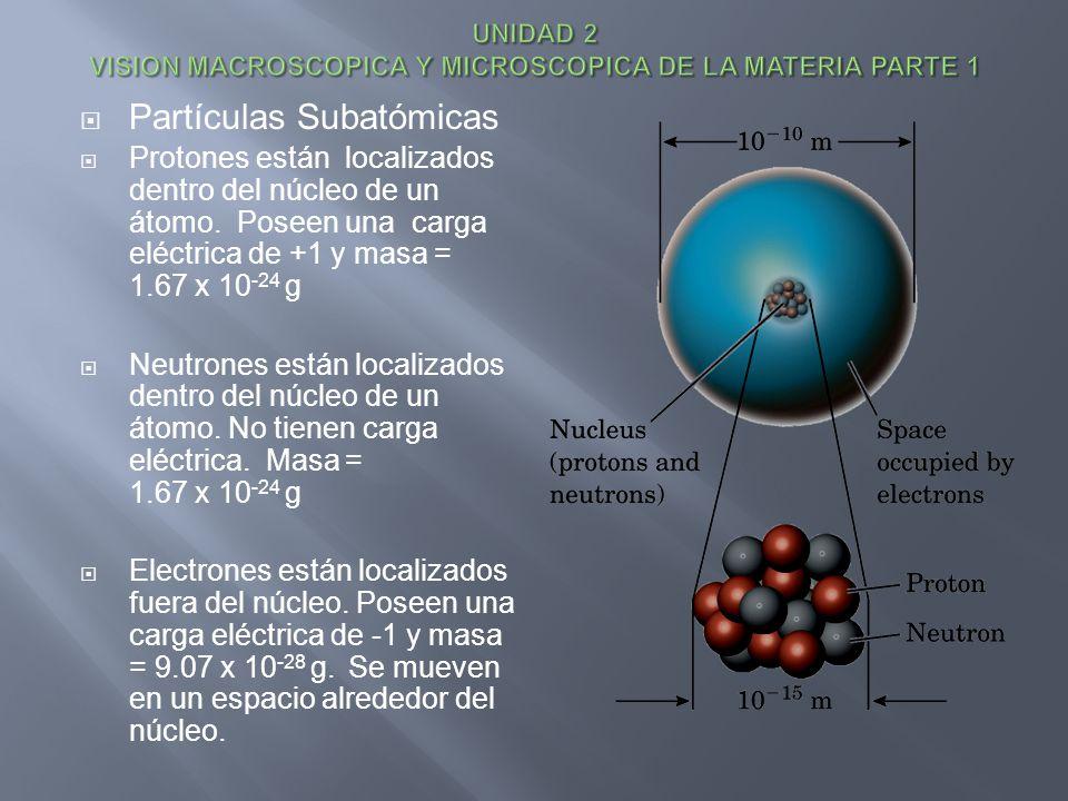 Partículas Subatómicas Protones están localizados dentro del núcleo de un átomo. Poseen una carga eléctrica de +1 y masa = 1.67 x 10 -24 g Neutrones e
