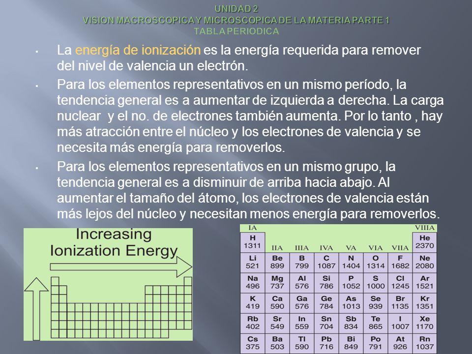 La energía de ionización es la energía requerida para remover del nivel de valencia un electrón. Para los elementos representativos en un mismo períod