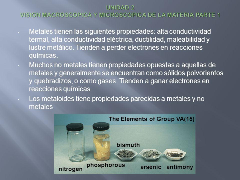 Metales tienen las siguientes propiedades: alta conductividad termal, alta conductividad eléctrica, ductilidad, maleabilidad y lustre metálico. Tiende