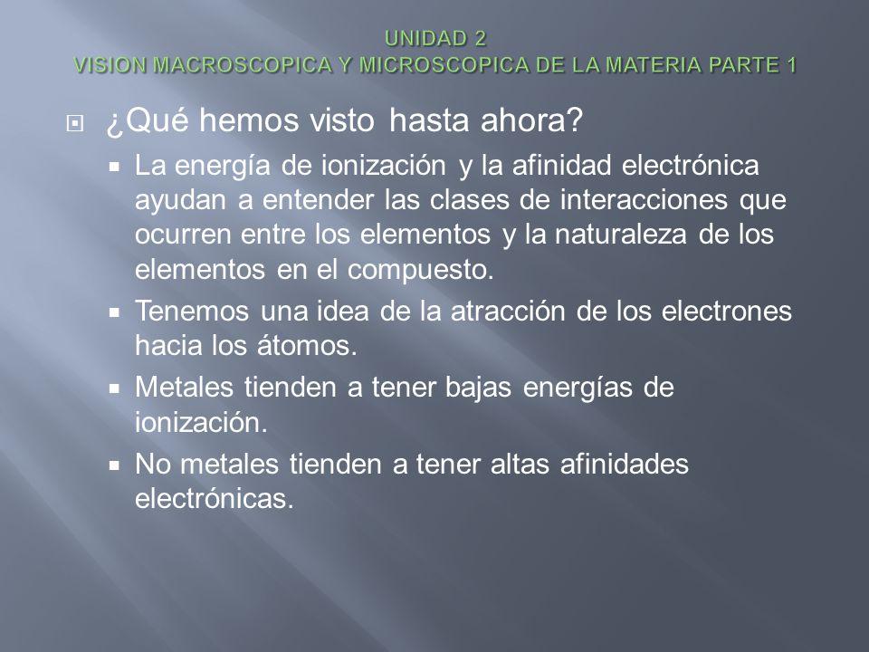 ¿Qué hemos visto hasta ahora? La energía de ionización y la afinidad electrónica ayudan a entender las clases de interacciones que ocurren entre los e