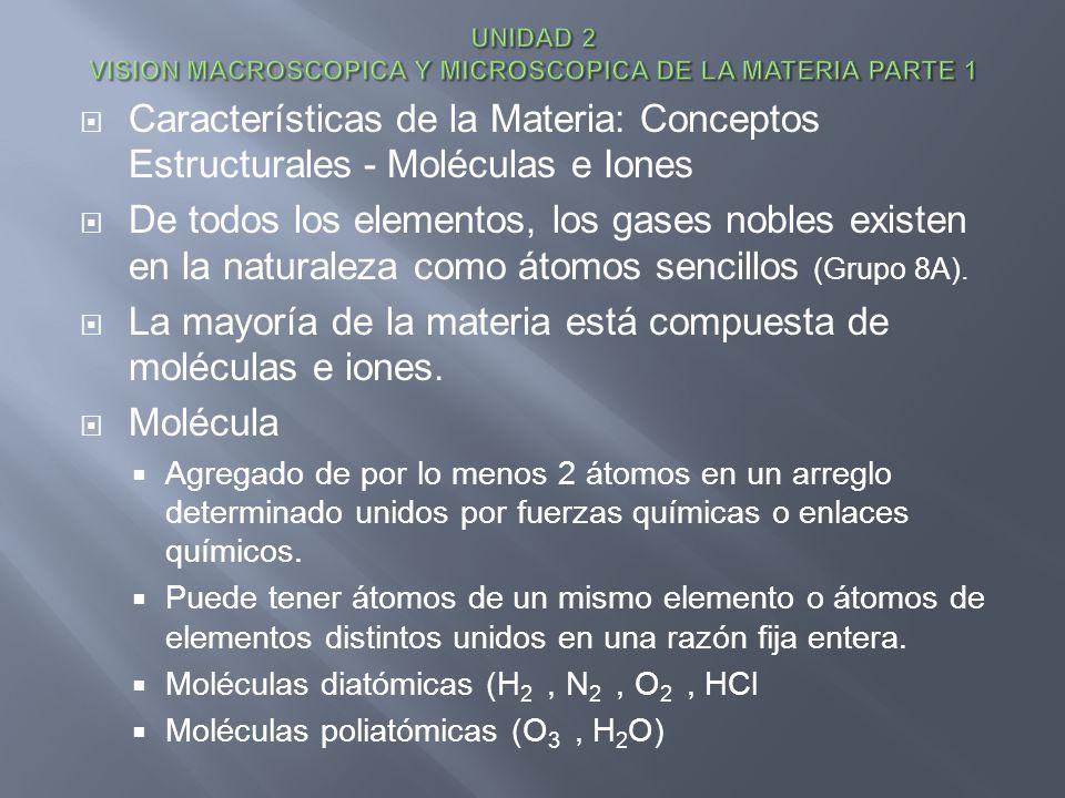 Características de la Materia: Conceptos Estructurales - Moléculas e Iones De todos los elementos, los gases nobles existen en la naturaleza como átom