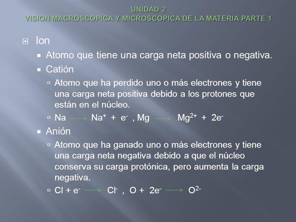 Ion Atomo que tiene una carga neta positiva o negativa. Catión Atomo que ha perdido uno o más electrones y tiene una carga neta positiva debido a los