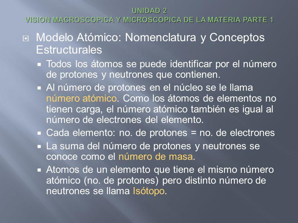 Modelo Atómico: Nomenclatura y Conceptos Estructurales Todos los átomos se puede identificar por el número de protones y neutrones que contienen. Al n