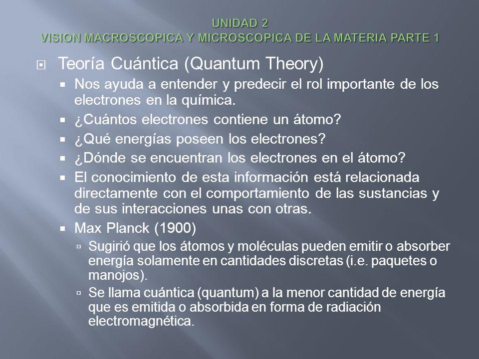 Teoría Cuántica (Quantum Theory) Nos ayuda a entender y predecir el rol importante de los electrones en la química. ¿Cuántos electrones contiene un át