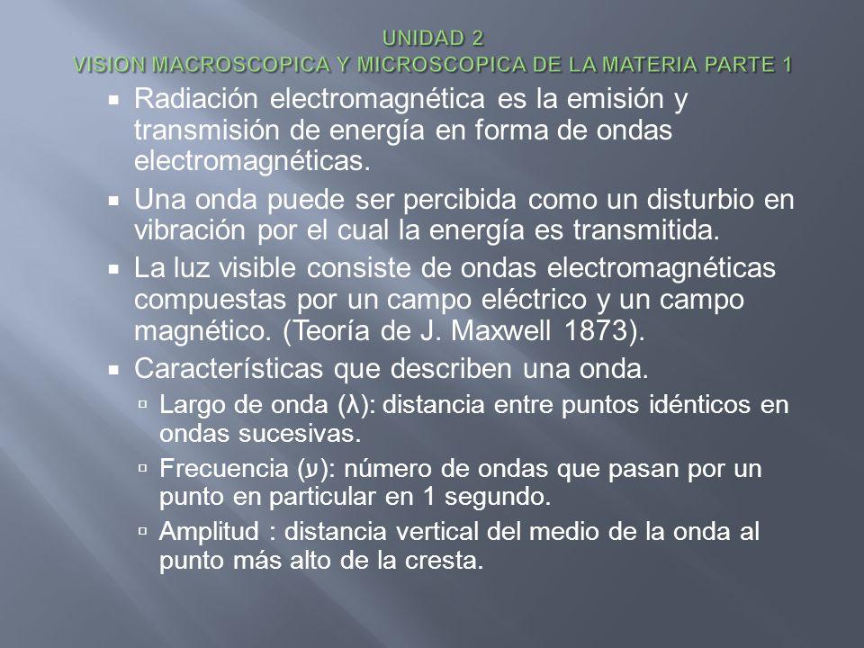 Radiación electromagnética es la emisión y transmisión de energía en forma de ondas electromagnéticas. Una onda puede ser percibida como un disturbio