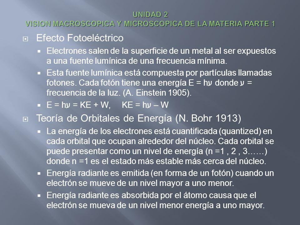 Efecto Fotoeléctrico Electrones salen de la superficie de un metal al ser expuestos a una fuente lumínica de una frecuencia mínima. Esta fuente lumíni