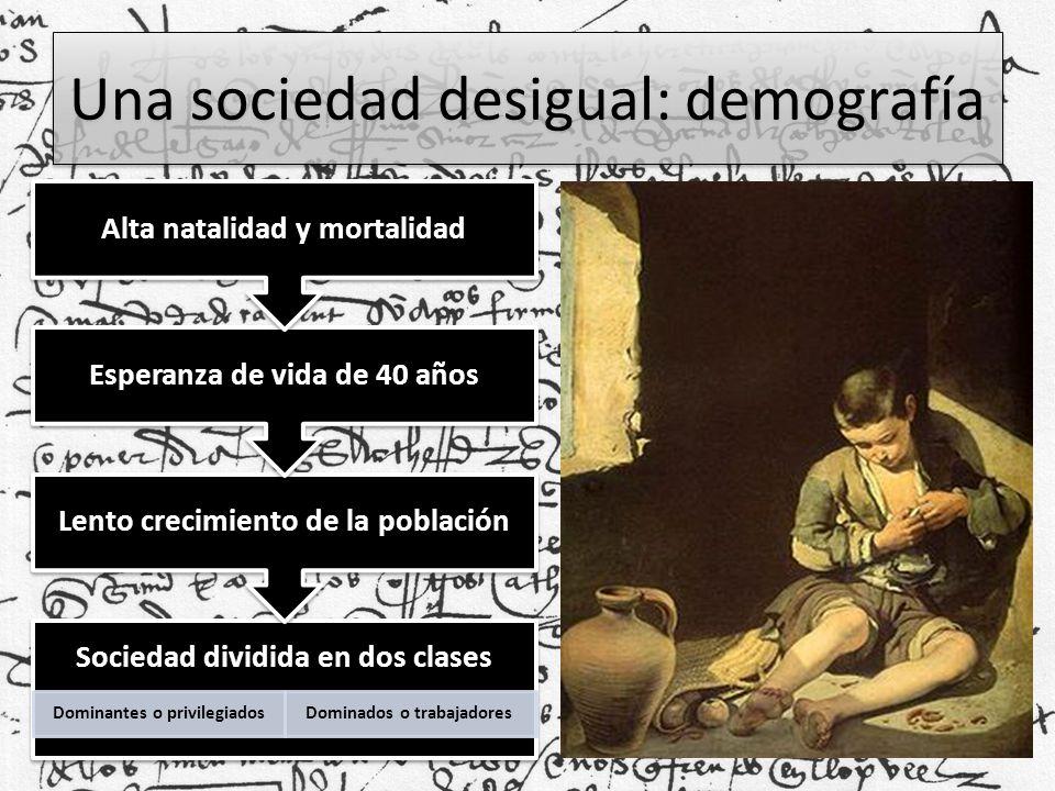 Una sociedad desigual: demografía Sociedad dividida en dos clases Dominantes o privilegiadosDominados o trabajadores Lento crecimiento de la población