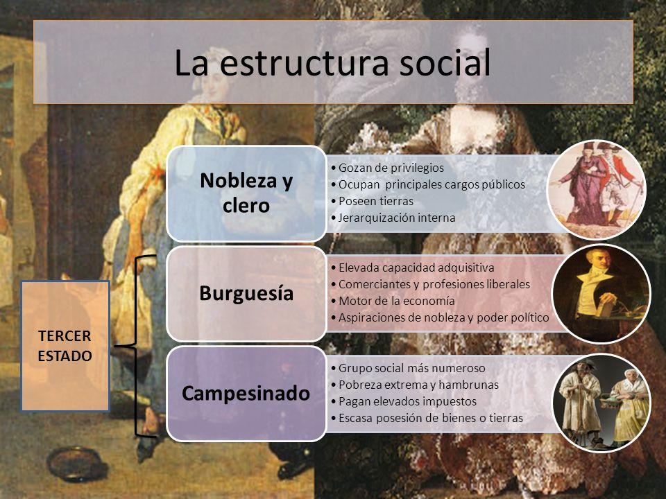 La estructura social Gozan de privilegios Ocupan principales cargos públicos Poseen tierras Jerarquización interna Nobleza y clero Elevada capacidad a