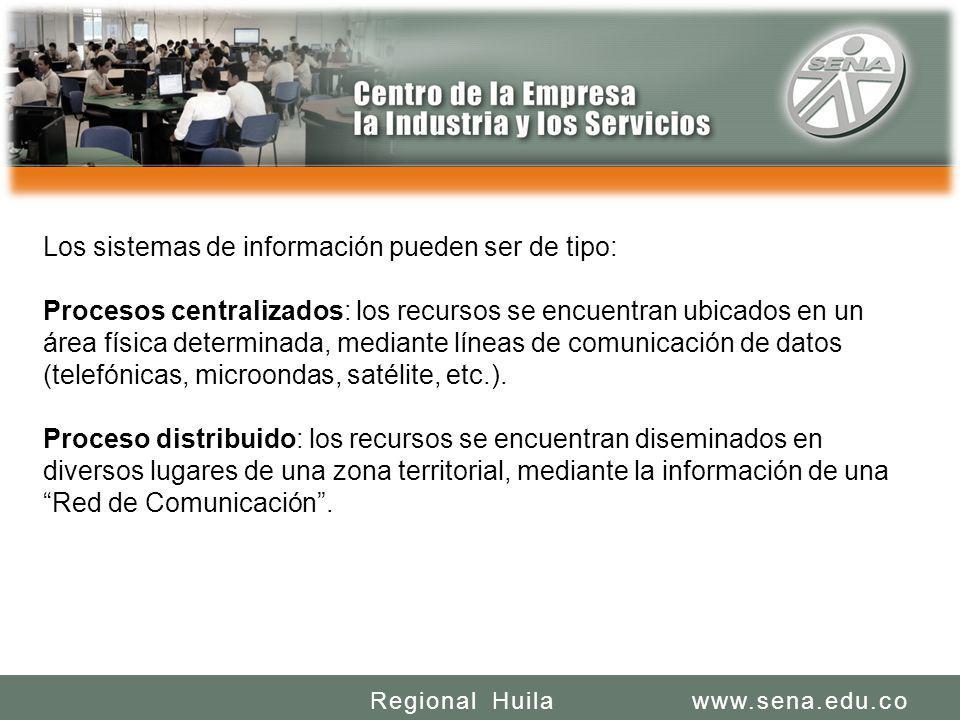 SENA REGIONAL HUILA REGIONAL HUILA CENTRO DE LA INDUSTRIA LA EMPRESA Y LOS SERVICIOS www.sena.edu.coRegional Huila Los sistemas de información pueden
