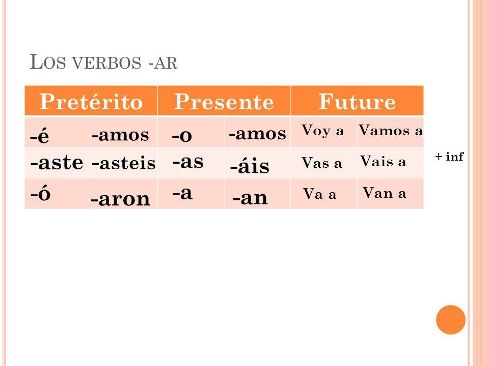 L OS VERBOS - AR PretéritoPresenteFuture -o -as -a -amos -áis -an Voy a Vas a Va a Vamos a Vais a Van a -é -aste -ó -amos - asteis -aron + inf