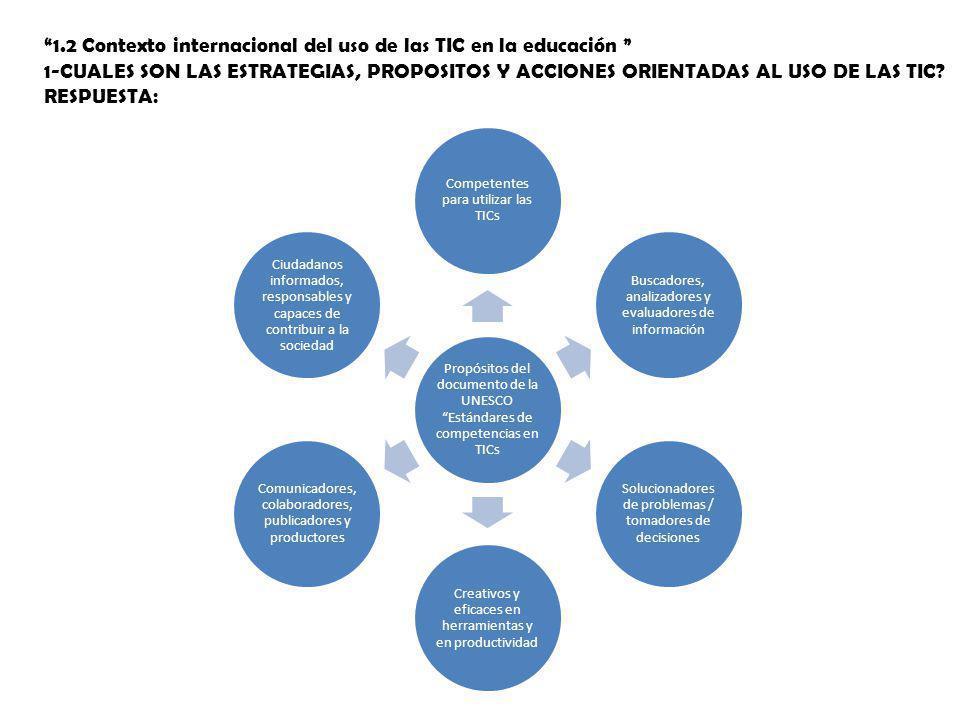 Propósitos del documento de la UNESCO Estándares de competencias en TICs Competentes para utilizar las TICs Buscadores, analizadores y evaluadores de