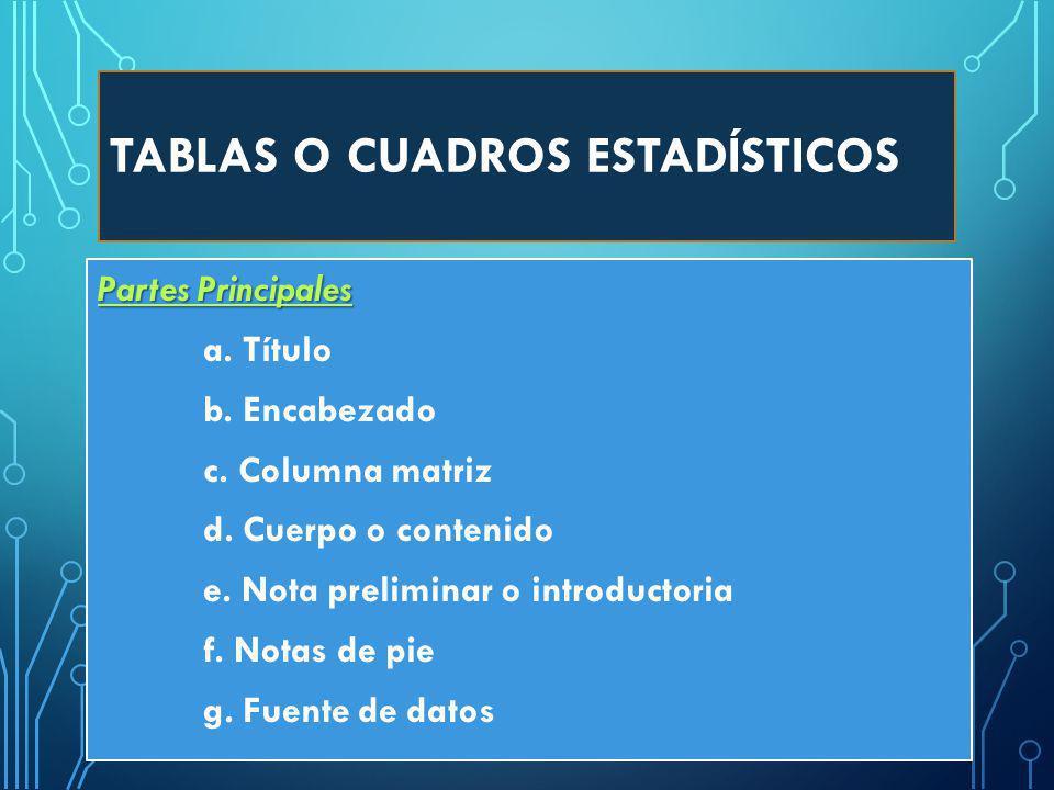 TABLAS O CUADROS ESTADÍSTICOS Partes Principales Partes Principales a.