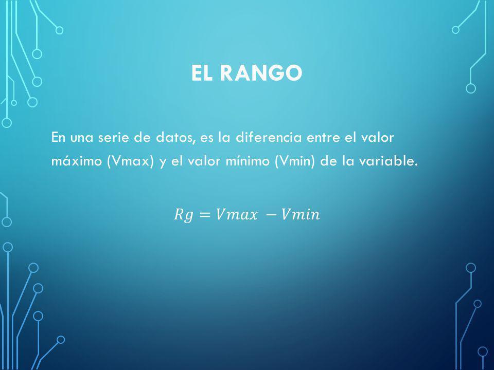 EL RANGO