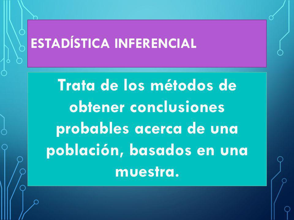 ESTADÍSTICA INFERENCIAL Trata de los métodos de obtener conclusiones probables acerca de una población, basados en una muestra.