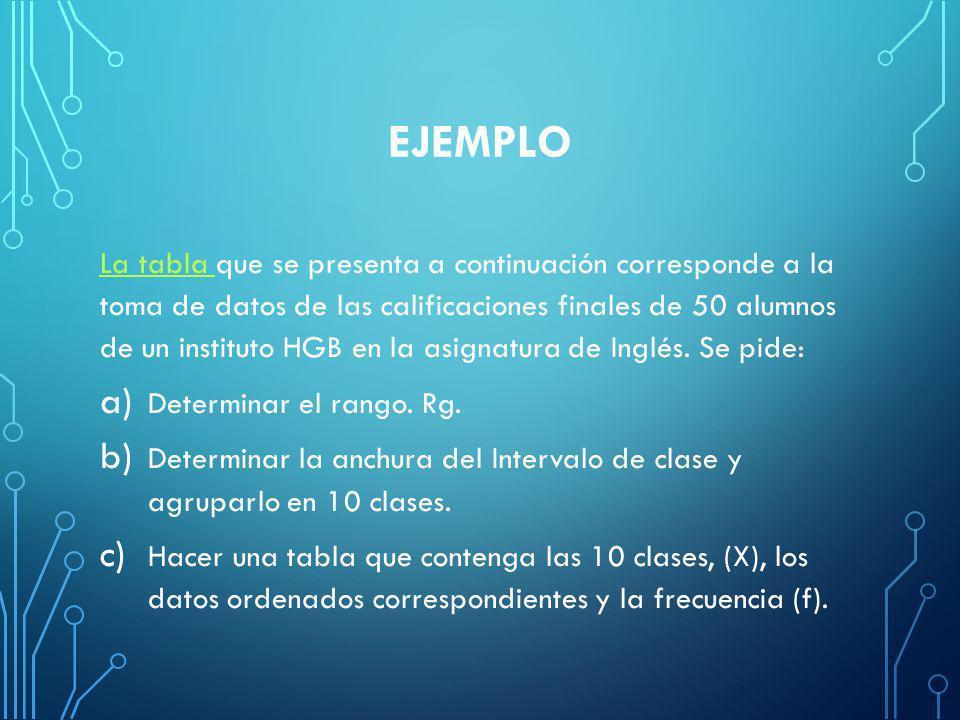 EJEMPLO La tabla La tabla que se presenta a continuación corresponde a la toma de datos de las calificaciones finales de 50 alumnos de un instituto HGB en la asignatura de Inglés.