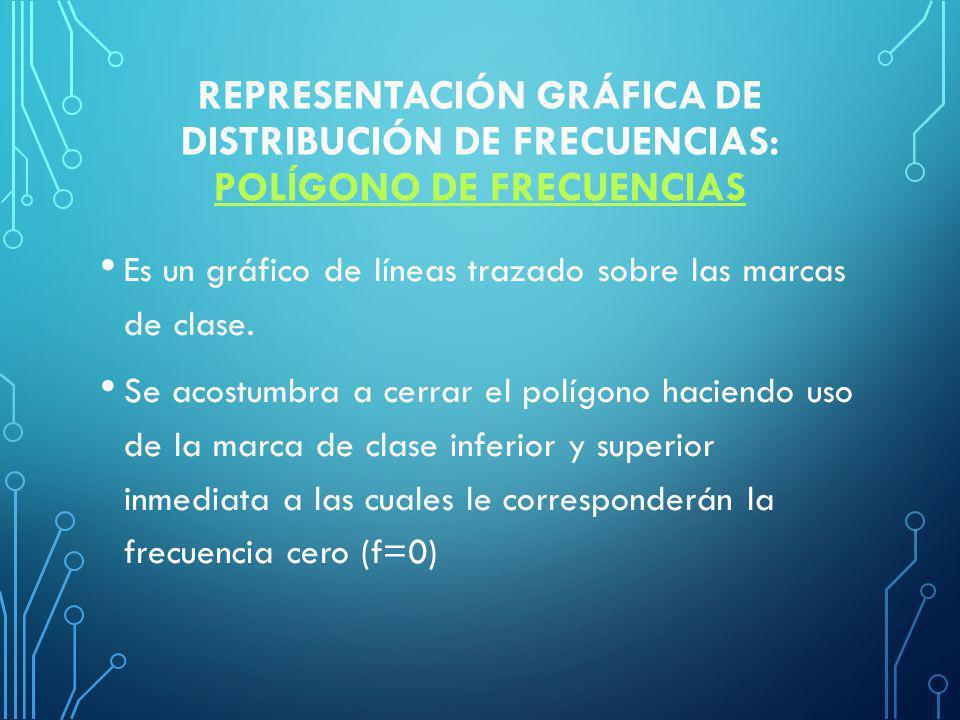 REPRESENTACIÓN GRÁFICA DE DISTRIBUCIÓN DE FRECUENCIAS: POLÍGONO DE FRECUENCIAS POLÍGONO DE FRECUENCIAS Es un gráfico de líneas trazado sobre las marcas de clase.