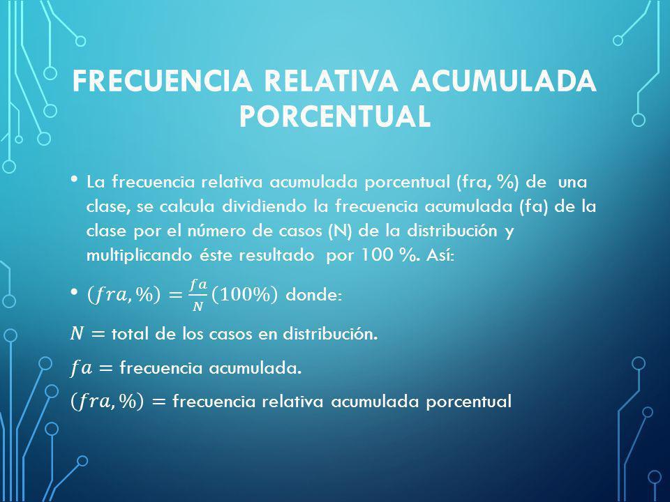 FRECUENCIA RELATIVA ACUMULADA PORCENTUAL