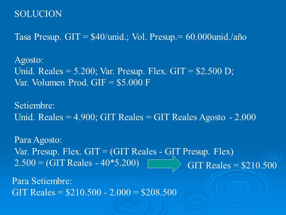 SOLUCION Tasa Presup. GIT = $40/unid.; Vol. Presup.= 60.000unid./año Agosto: Unid. Reales = 5.200; Var. Presup. Flex. GIT = $2.500 D; Var. Volumen Pro