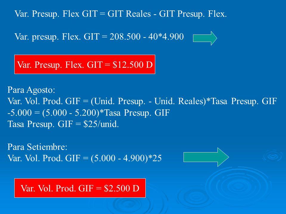 Var. Presup. Flex GIT = GIT Reales - GIT Presup. Flex. Var. presup. Flex. GIT = 208.500 - 40*4.900 Var. Presup. Flex. GIT = $12.500 D Para Agosto: Var