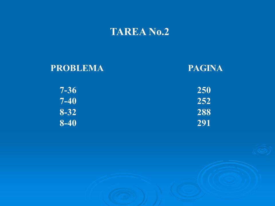 TAREA No.2 PROBLEMAPAGINA 7-36 250 7-40 252 8-32 288 8-40 291