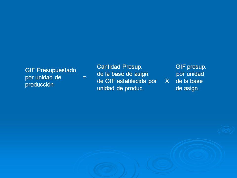 GIF Presupuestado por unidad de = producción Cantidad Presup. GIF presup. de la base de asign. por unidad de GIF establecida por X de la base unidad d