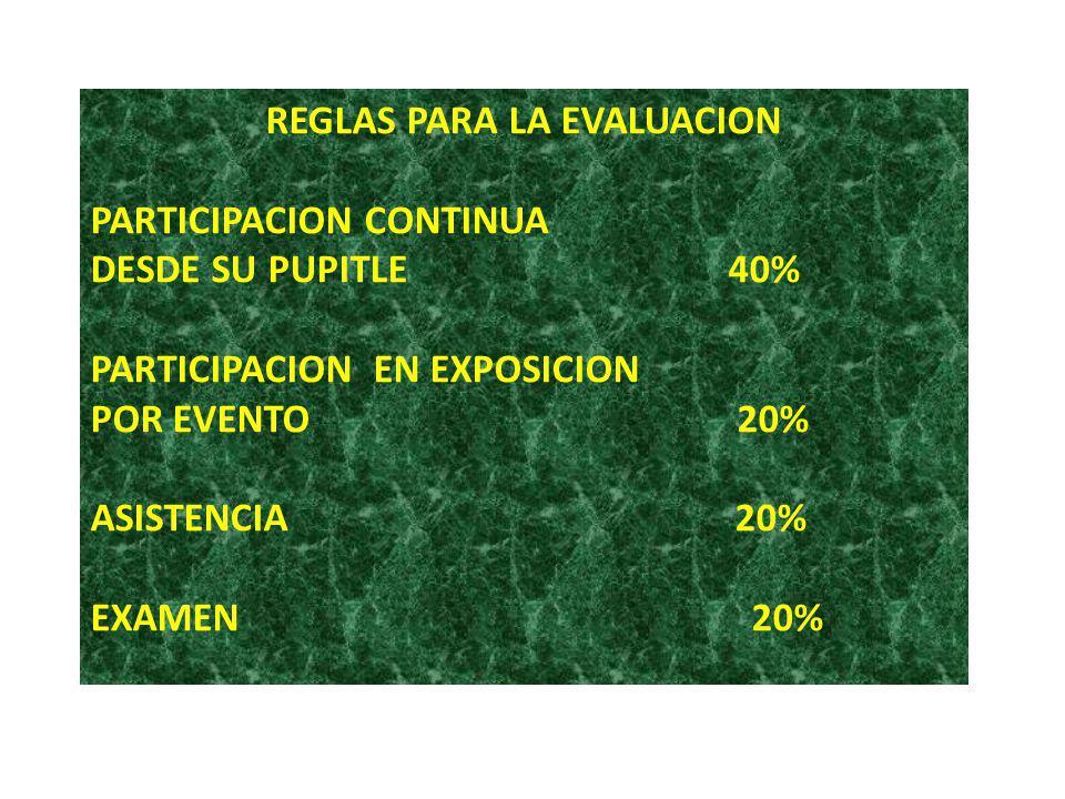 REGLAS PARA LA EVALUACION PARTICIPACION CONTINUA DESDE SU PUPITLE 40% PARTICIPACION EN EXPOSICION POR EVENTO 20% ASISTENCIA 20% EXAMEN 20%