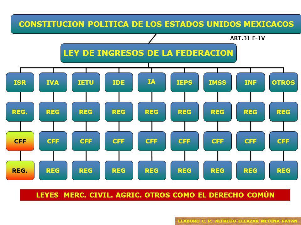 CONSTITUCION POLITICA DE LOS ESTADOS UNIDOS MEXICACOS LEY DE INGRESOS DE LA FEDERACION ISRIVAIETUIDE IA IEPSIMSSINFOTROS REG.REG CFF REG.REG ART.31 F-