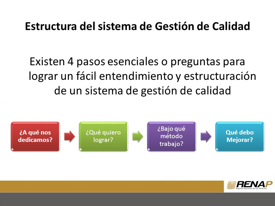 Estructura del sistema de Gestión de Calidad Existen 4 pasos esenciales o preguntas para lograr un fácil entendimiento y estructuración de un sistema