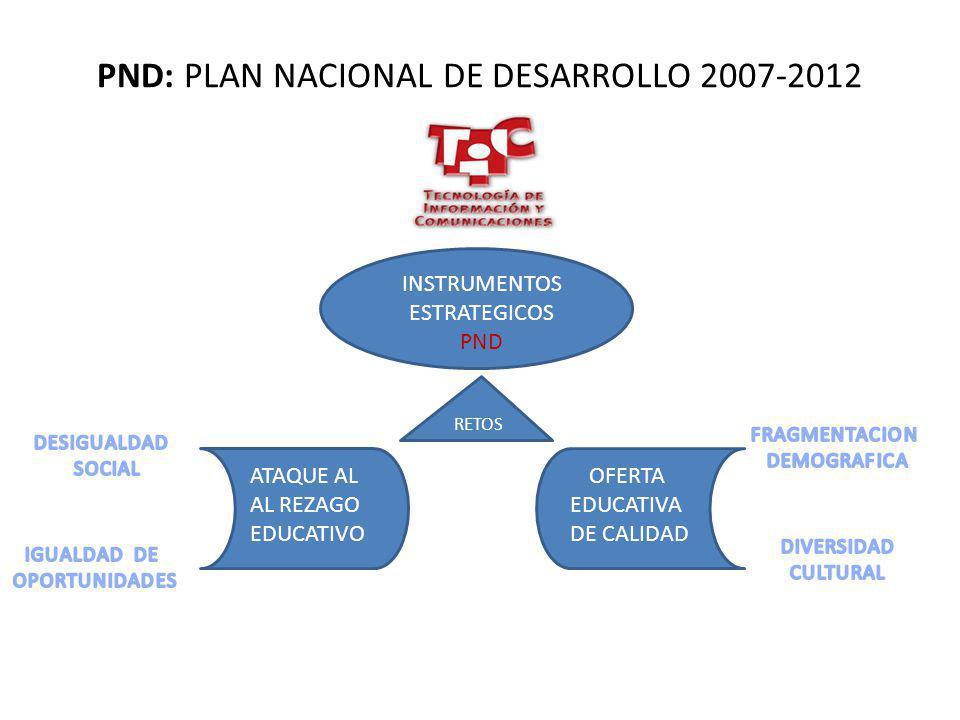 PND: PLAN NACIONAL DE DESARROLLO 2007-2012 RETOS ATAQUE AL AL REZAGO EDUCATIVO OFERTA EDUCATIVA DE CALIDAD INSTRUMENTOS ESTRATEGICOS PND