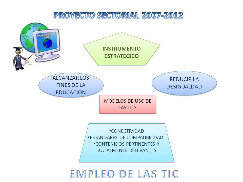 INSTRUMENTO ESTRATEGICO REDUCIR LA DESIGUALDAD ALCANZAR LOS FINES DE LA EDUCACION MODELOS DE USO DE LAS TICS CONECTIVIDAD ESTANDARES DE COMPATIBILIDAD CONTENIDOS PERTINENTES Y SOCIALMENTE RELEVANTES CONECTIVIDAD ESTANDARES DE COMPATIBILIDAD CONTENIDOS PERTINENTES Y SOCIALMENTE RELEVANTES
