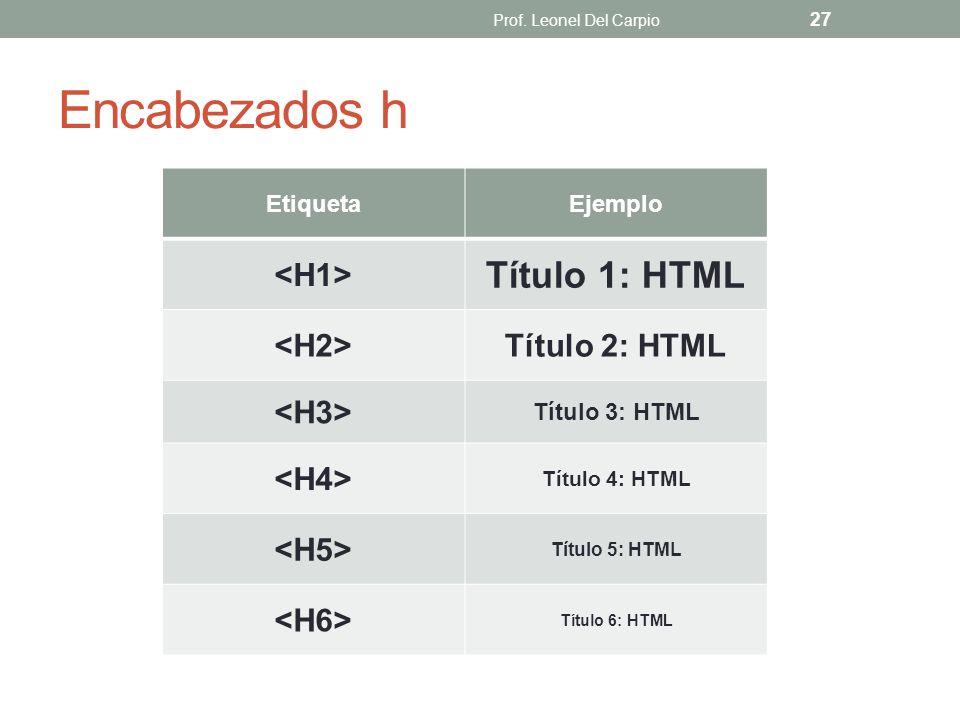 Encabezados h EtiquetaEjemplo Título 1: HTML Título 2: HTML Título 3: HTML Título 4: HTML Título 5: HTML Título 6: HTML Prof. Leonel Del Carpio 27