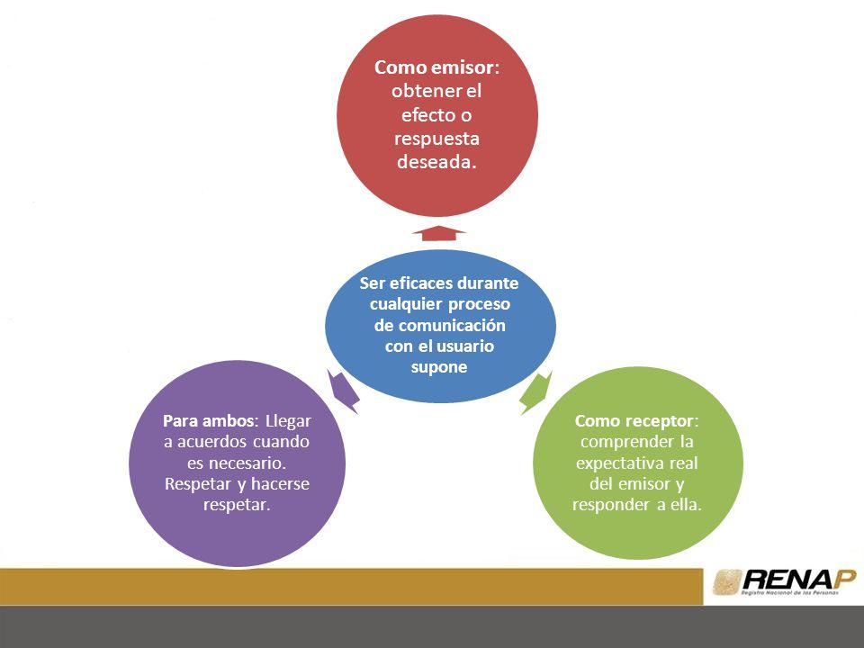 Ser eficaces durante cualquier proceso de comunicación con el usuario supone Como emisor: obtener el efecto o respuesta deseada.