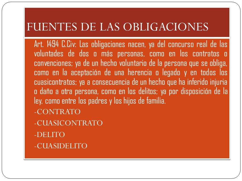 FUENTES DE LAS OBLIGACIONES Art. 1494 C.Civ: Las obligaciones nacen, ya del concurso real de las voluntades de dos o más personas, como en los contrat