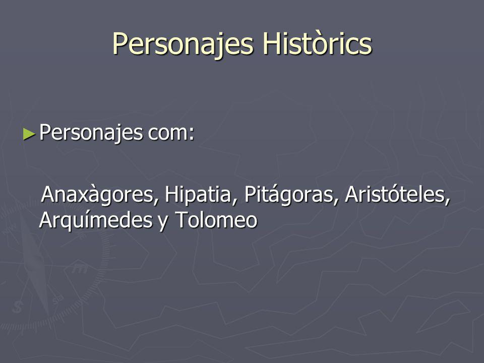 Personajes Històrics Personajes com: Personajes com: Anaxàgores, Hipatia, Pitágoras, Aristóteles, Arquímedes y Tolomeo Anaxàgores, Hipatia, Pitágoras,