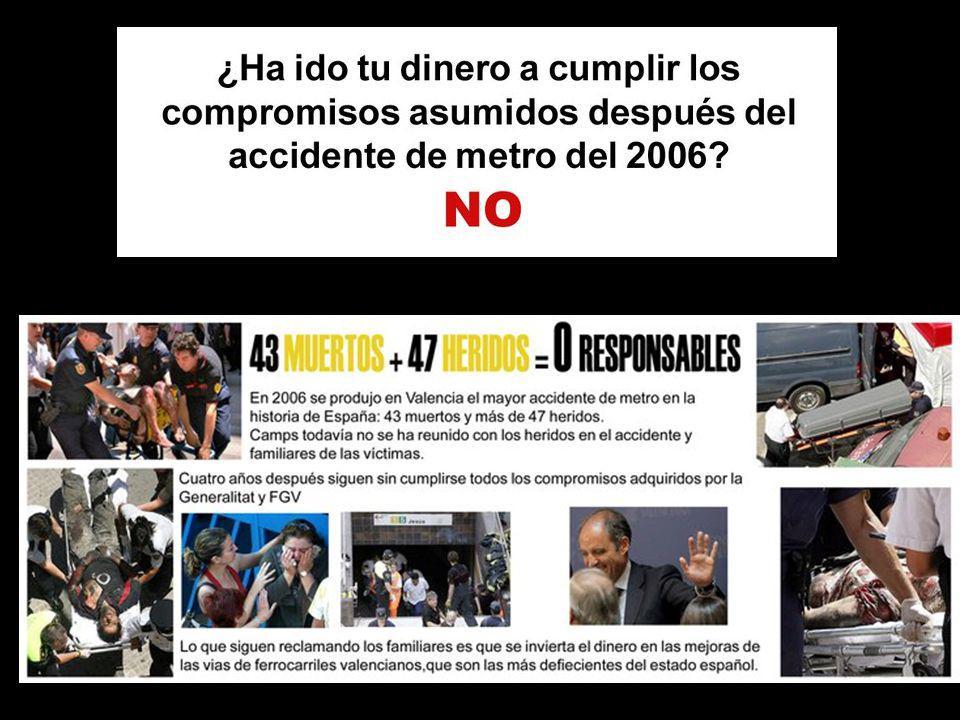 27.386 valencianos a los que se les ha reconocido el derecho de percibir las ayudas aún no las reciben.