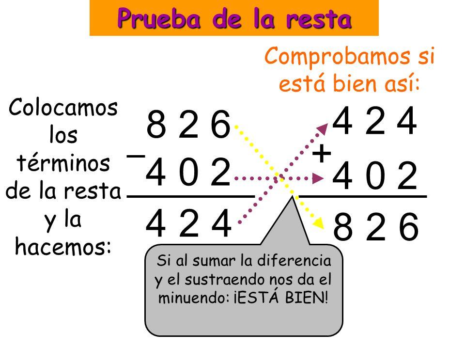Prueba de la resta Colocamos los términos de la resta y la hacemos: 8 2 6 4 0 2 424 Comprobamos si está bien así: 4 2 4 4 0 2 + 628 Si al sumar la dif