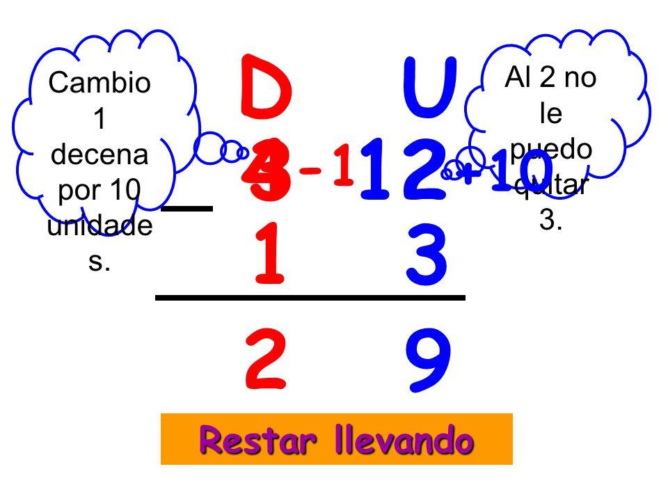 D U 4 1 3 9 3 Al 2 no le puedo quitar 3. Cambio 1 decena por 10 unidade s. +10 12 2 2 Restar llevando