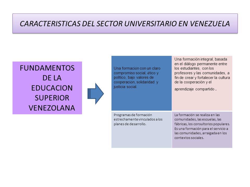 FUNDAMENTOS DE LA EDUCACION SUPERIOR VENEZOLANA Una formaci ó n con un claro compromiso social, é tico y pol í tico, bajo valores de cooperaci ó n, so
