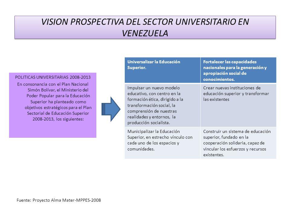 POLITICAS UNIVERSITARIAS 2008-2013 En consonancia con el Plan Nacional Simón Bolívar, el Ministerio del Poder Popular para la Educación Superior ha pl