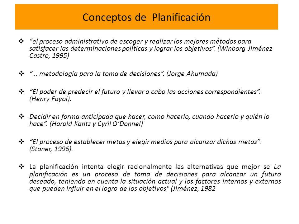Conceptos de Planificación el proceso administrativo de escoger y realizar los mejores métodos para satisfacer las determinaciones políticas y lograr