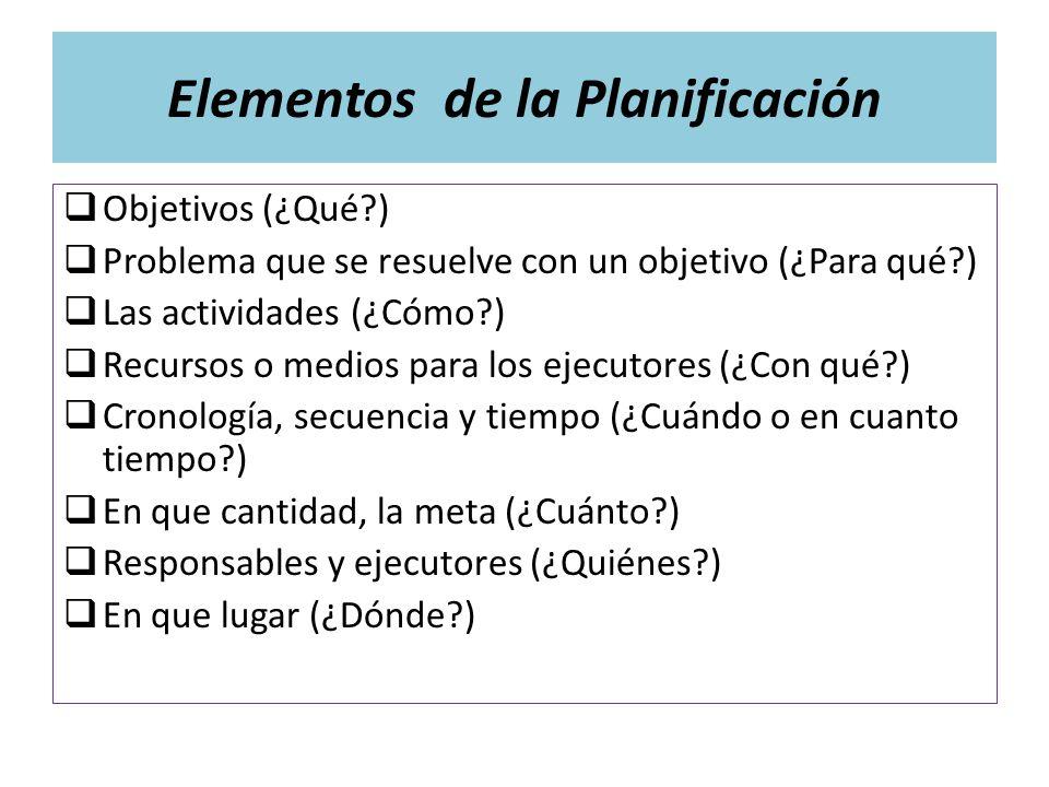 Elementos de la Planificación Objetivos (¿Qué?) Problema que se resuelve con un objetivo (¿Para qué?) Las actividades (¿Cómo?) Recursos o medios para